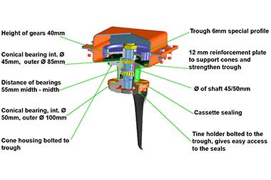 Heavy duty trough design 2 Kubota PH2000F SERIES Power Harrow Cultivator