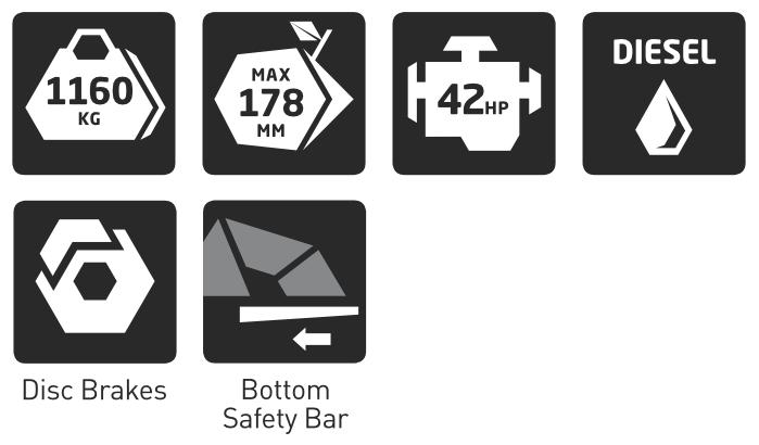 C40 features